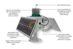 Đèn báo hiệu trên biển SL-125